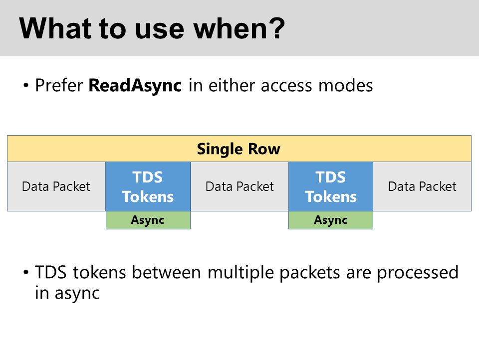 What to use when Prefer ReadAsync in either access modes