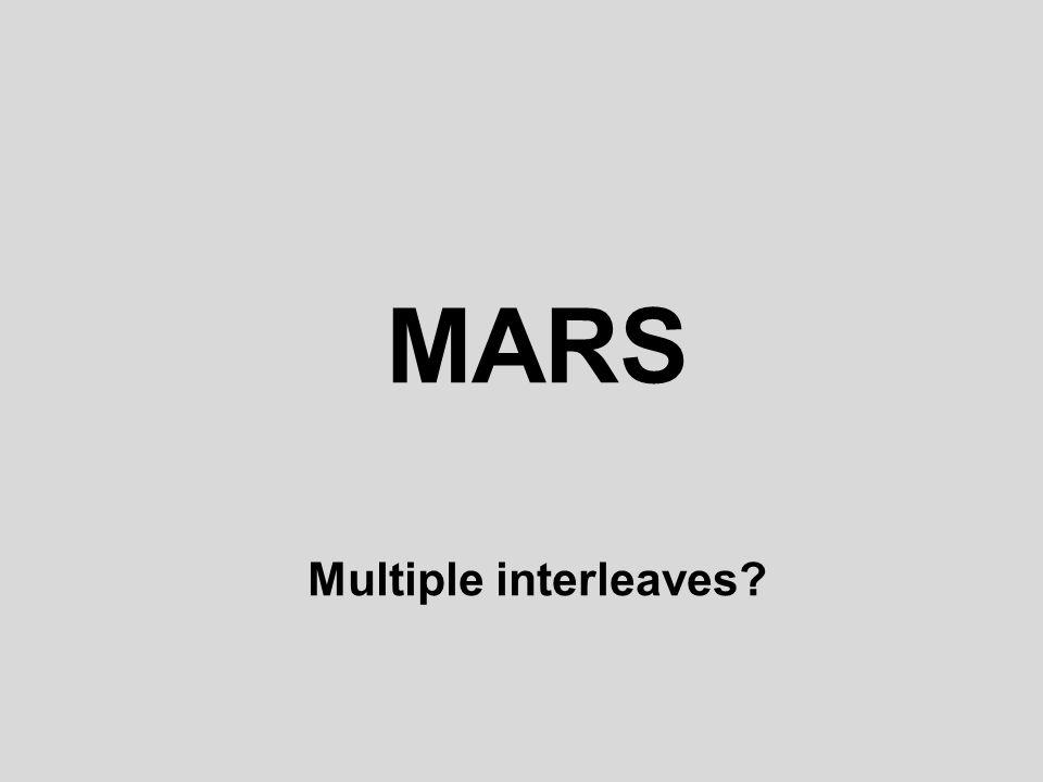 MARS Multiple interleaves