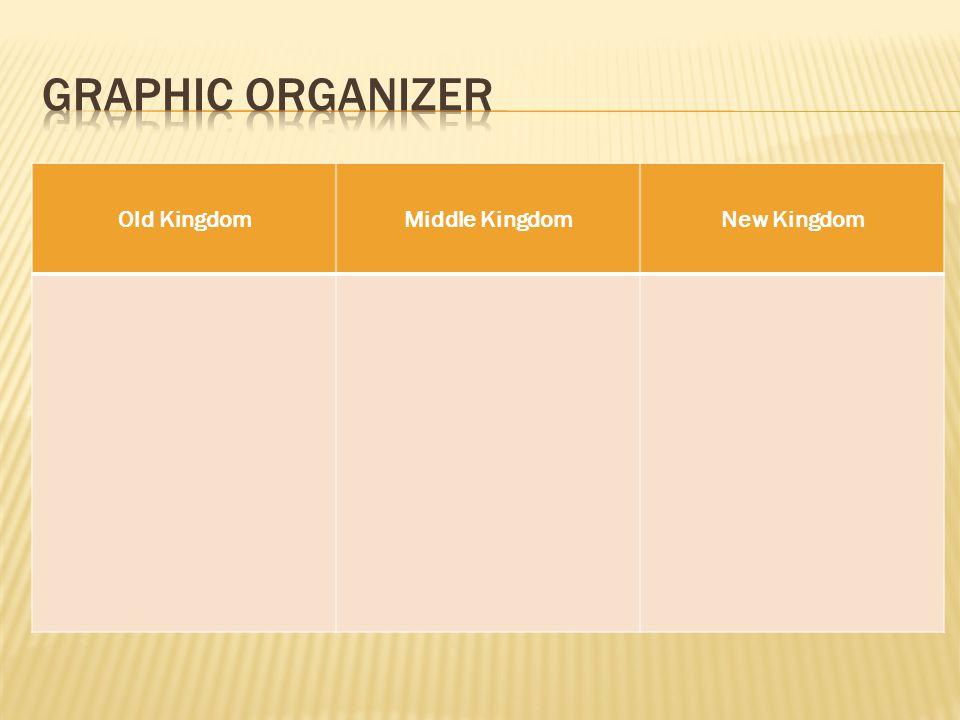 Graphic Organizer Old Kingdom Middle Kingdom New Kingdom