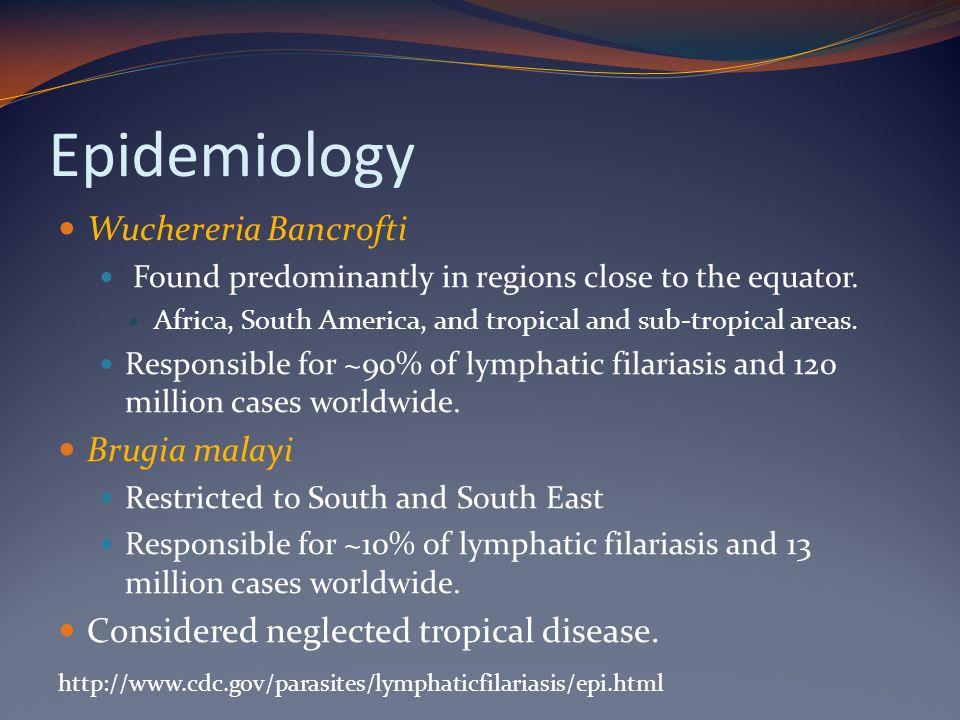 Epidemiology Wuchereria Bancrofti Brugia malayi