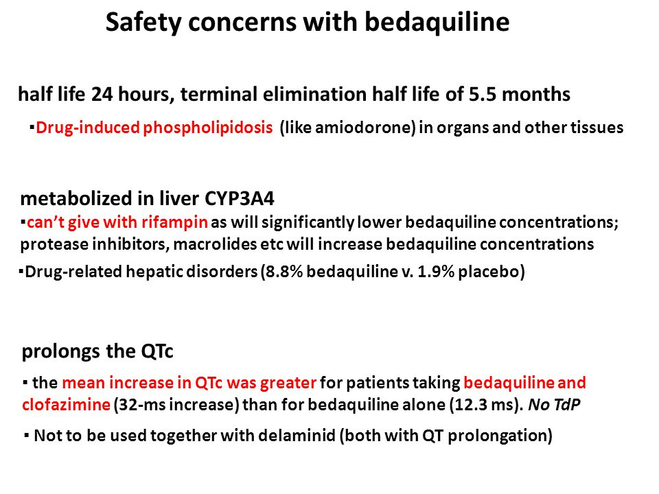 Safety concerns with bedaquiline