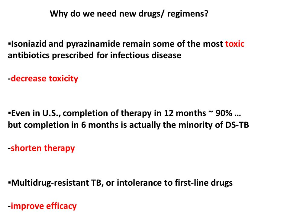 Why do we need new drugs/ regimens