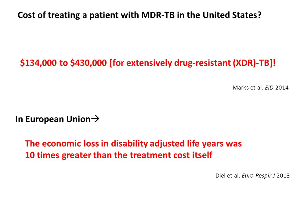 Cost of treating a patient with MDR-TB in the United States
