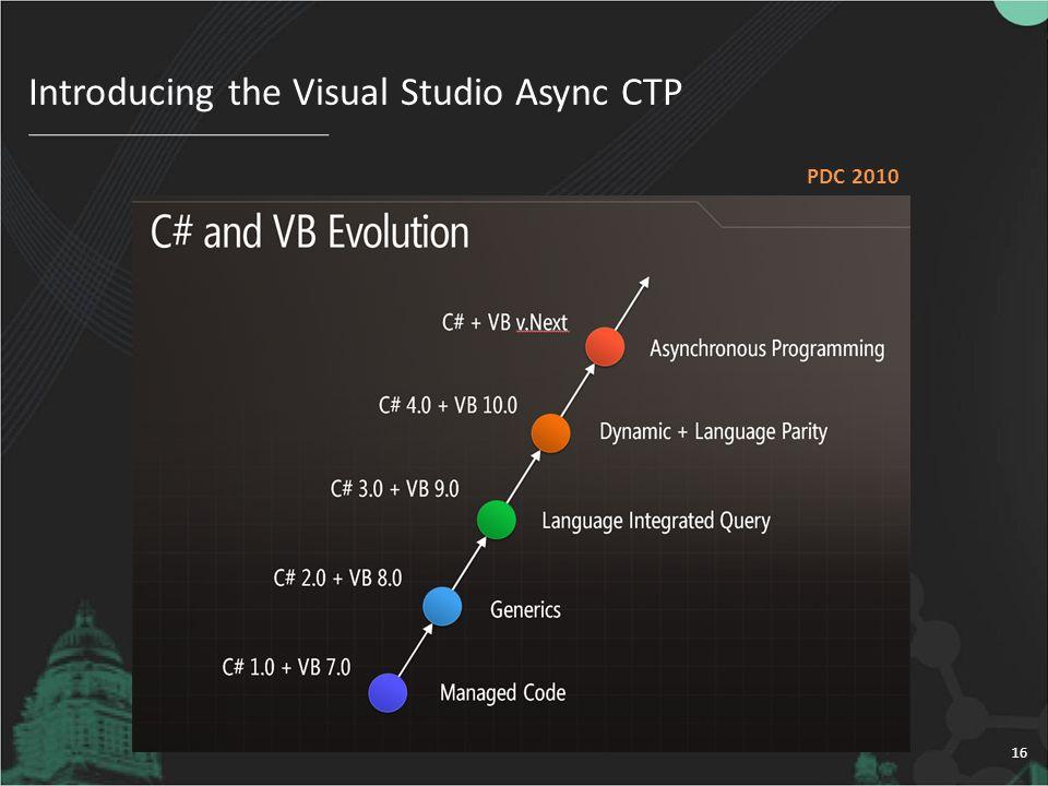 Introducing the Visual Studio Async CTP