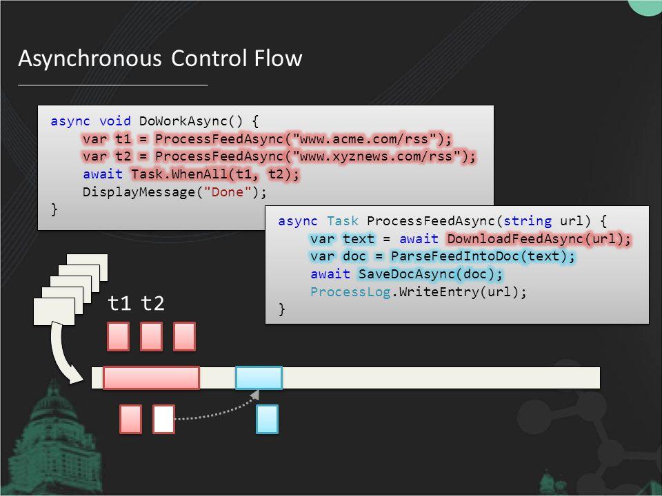 Asynchronous Control Flow