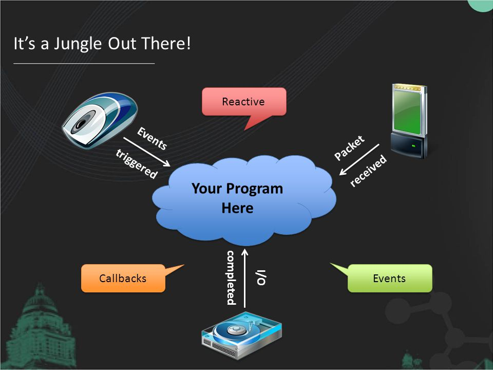 It's a Jungle Out There! Your Program Here Reactive Events triggered