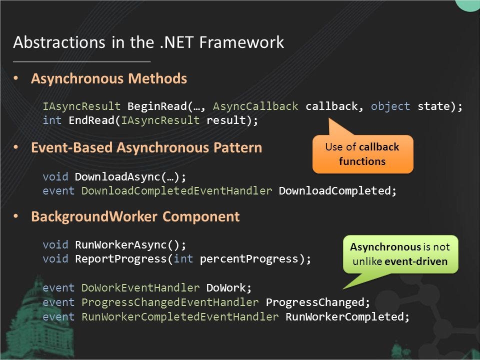 Abstractions in the .NET Framework
