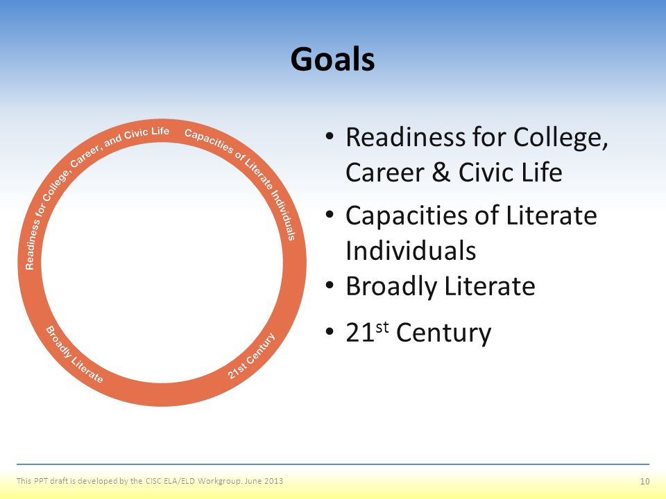 Goals Readiness for College, Career & Civic Life