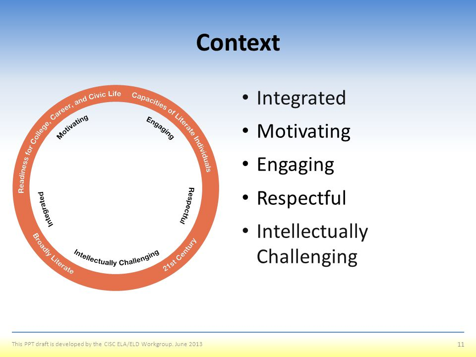 Context Integrated Motivating Engaging Respectful