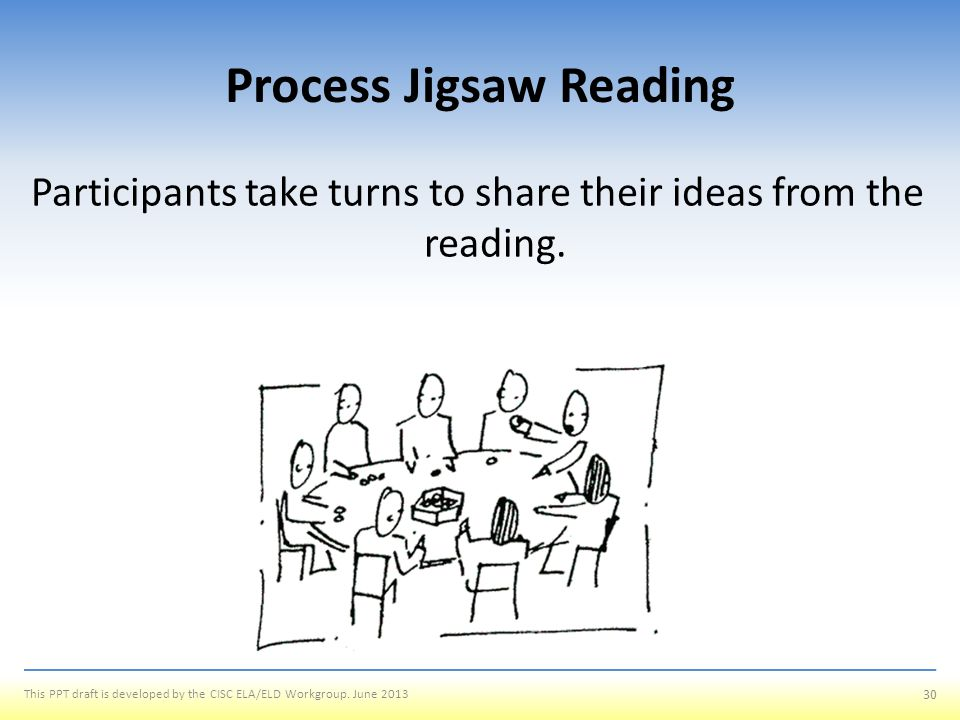 Process Jigsaw Reading