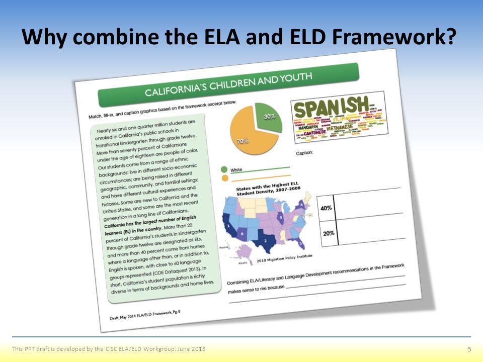 Why combine the ELA and ELD Framework