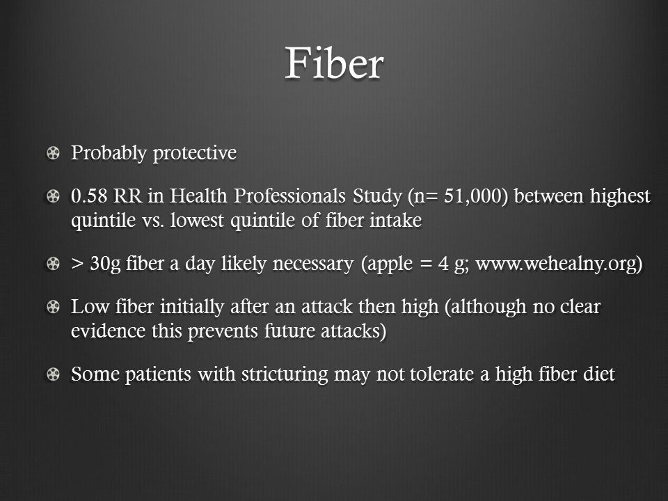Fiber Probably protective