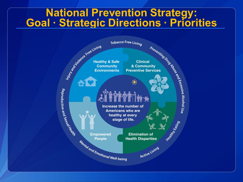 National Prevention Strategy: Goal ∙ Strategic Directions ∙ Priorities