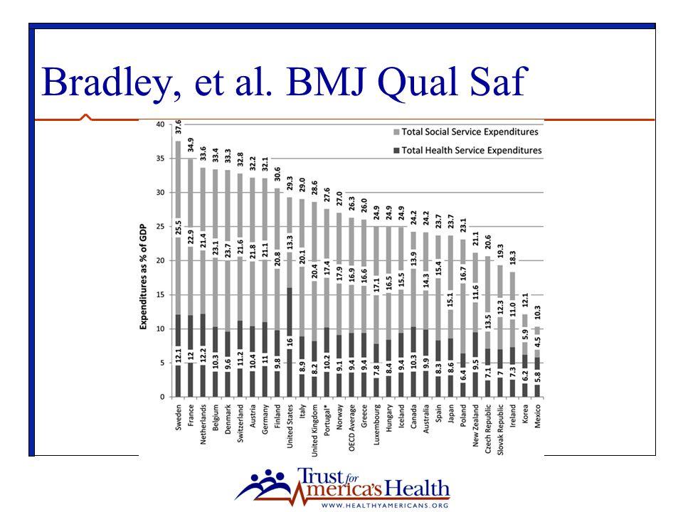 Bradley, et al. BMJ Qual Saf