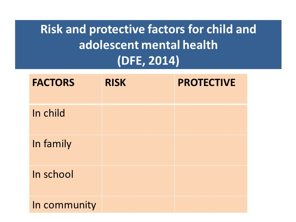 Risk and protective factors for child and adolescent mental health (DFE, 2014)