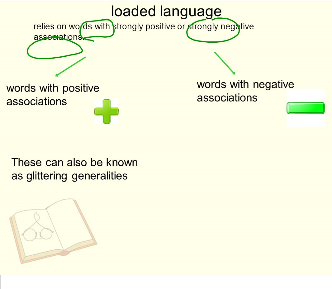 loaded language words with negative associations