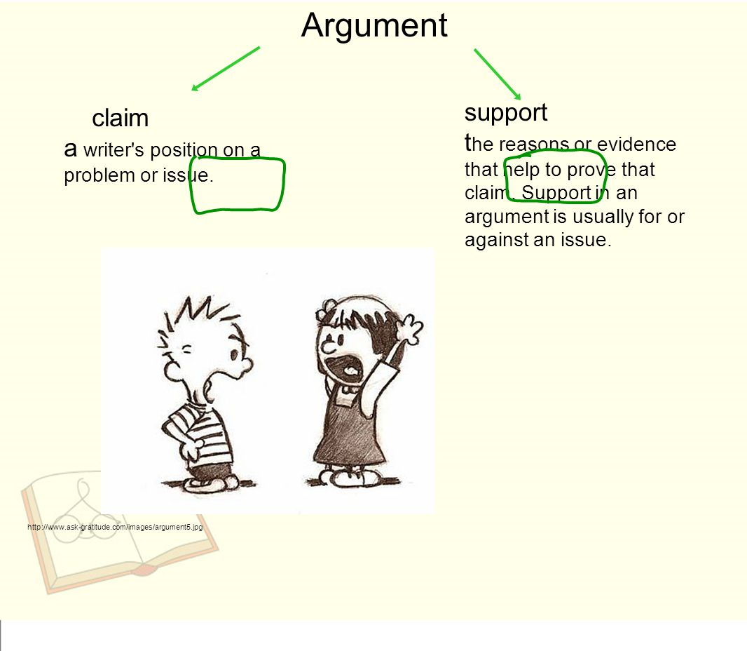 Argument support claim