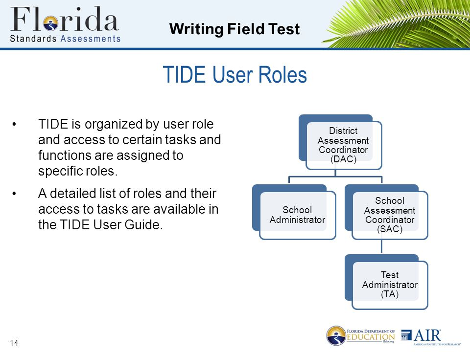 TIDE User Roles TIDE is organized by user role and access to certain tasks and functions are assigned to specific roles.