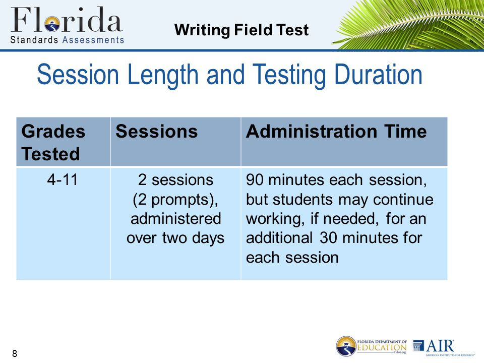 Session Length and Testing Duration