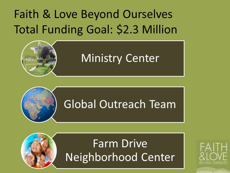 Faith & Love Beyond Ourselves Total Funding Goal: $2.3 Million