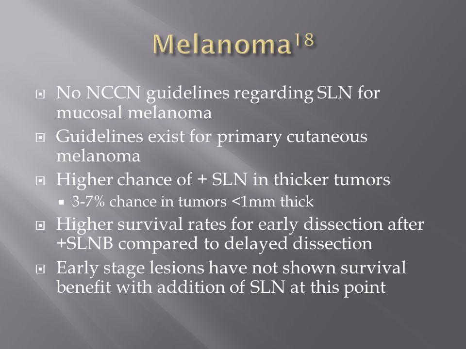 Melanoma18 No NCCN guidelines regarding SLN for mucosal melanoma