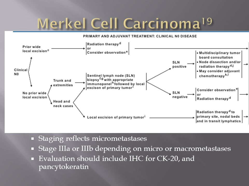 Merkel Cell Carcinoma19 Staging reflects micrometastases