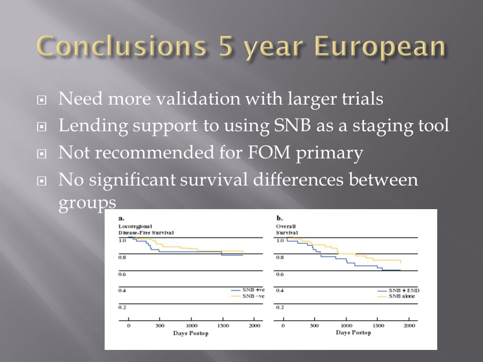 Conclusions 5 year European