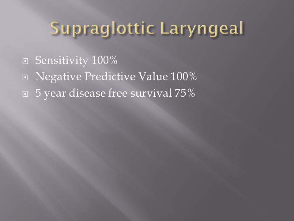 Supraglottic Laryngeal