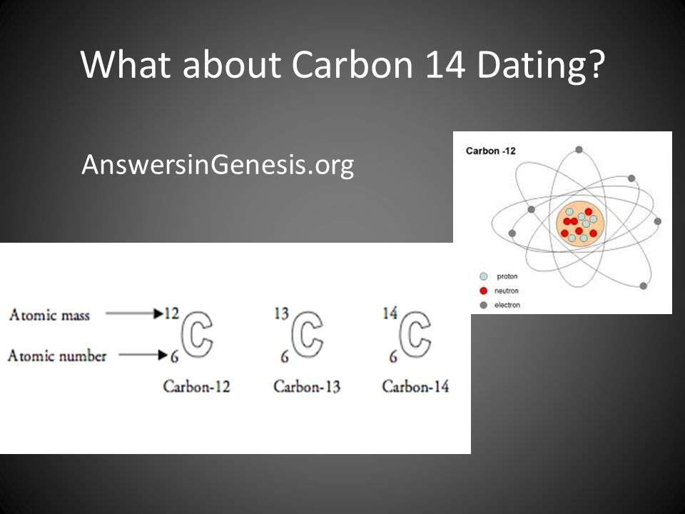 What about Carbon 14 Dating