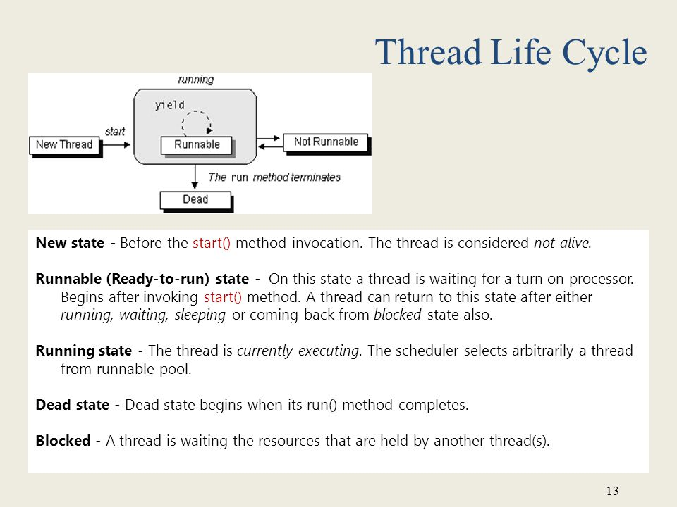 Thread Life Cycle New state - Before the start() method invocation. The thread is considered not alive.
