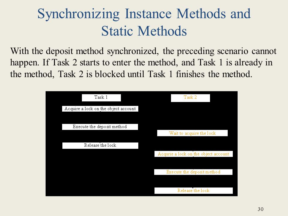Synchronizing Instance Methods and Static Methods
