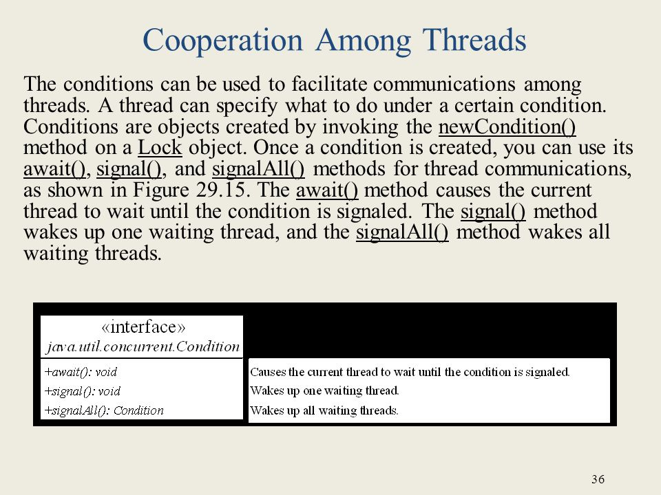 Cooperation Among Threads