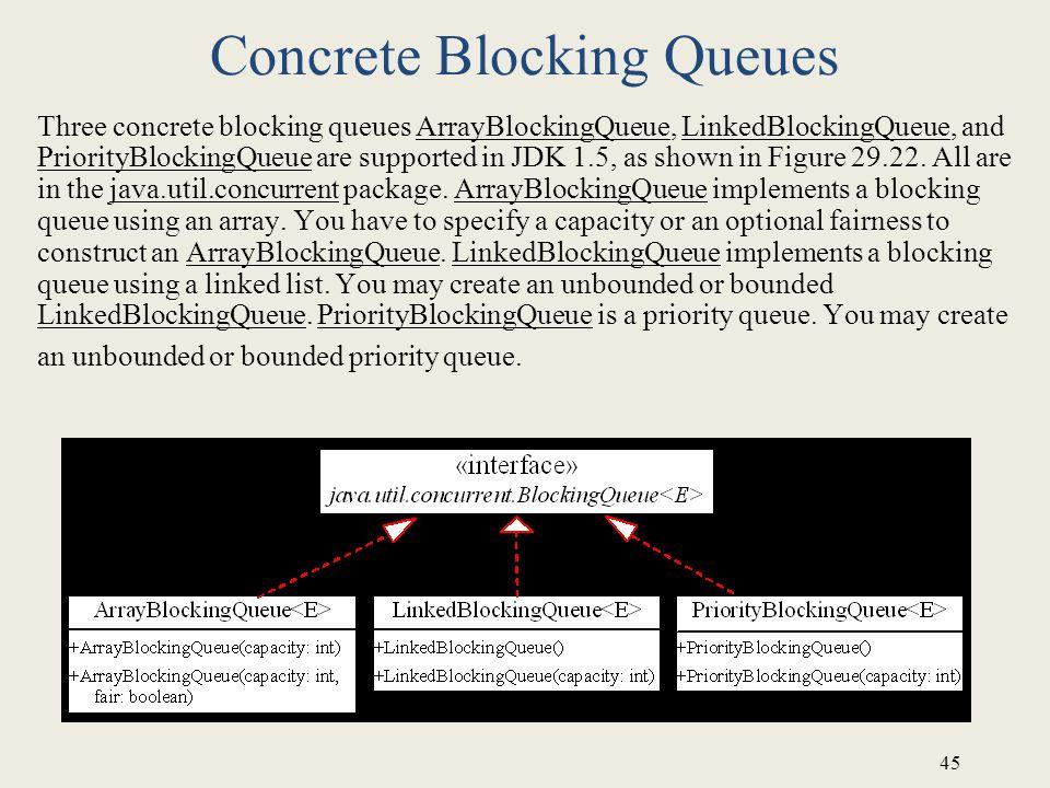 Concrete Blocking Queues