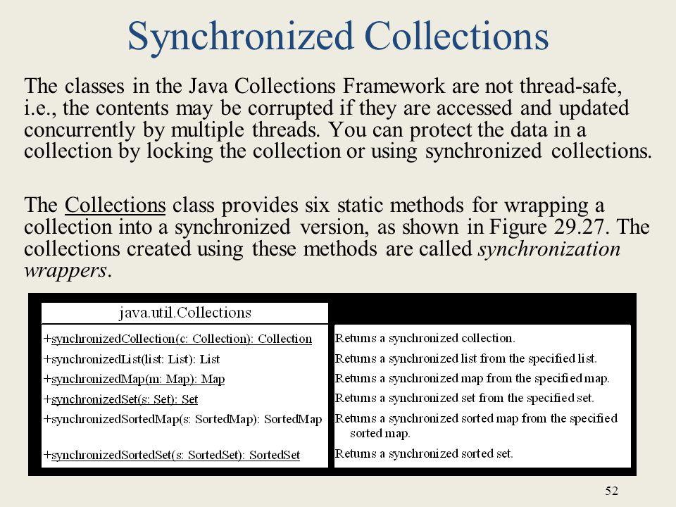 Synchronized Collections