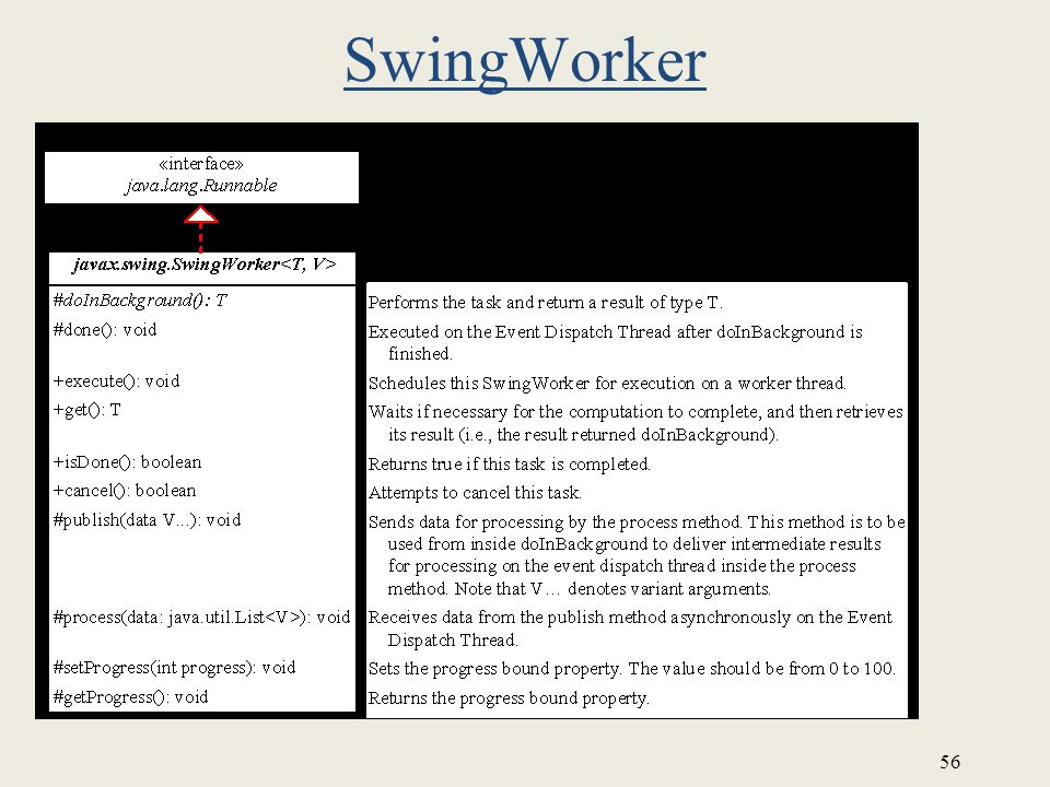 SwingWorker