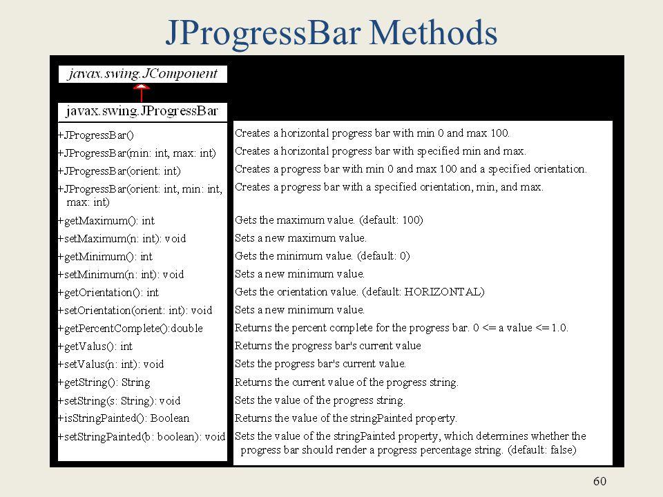 JProgressBar Methods