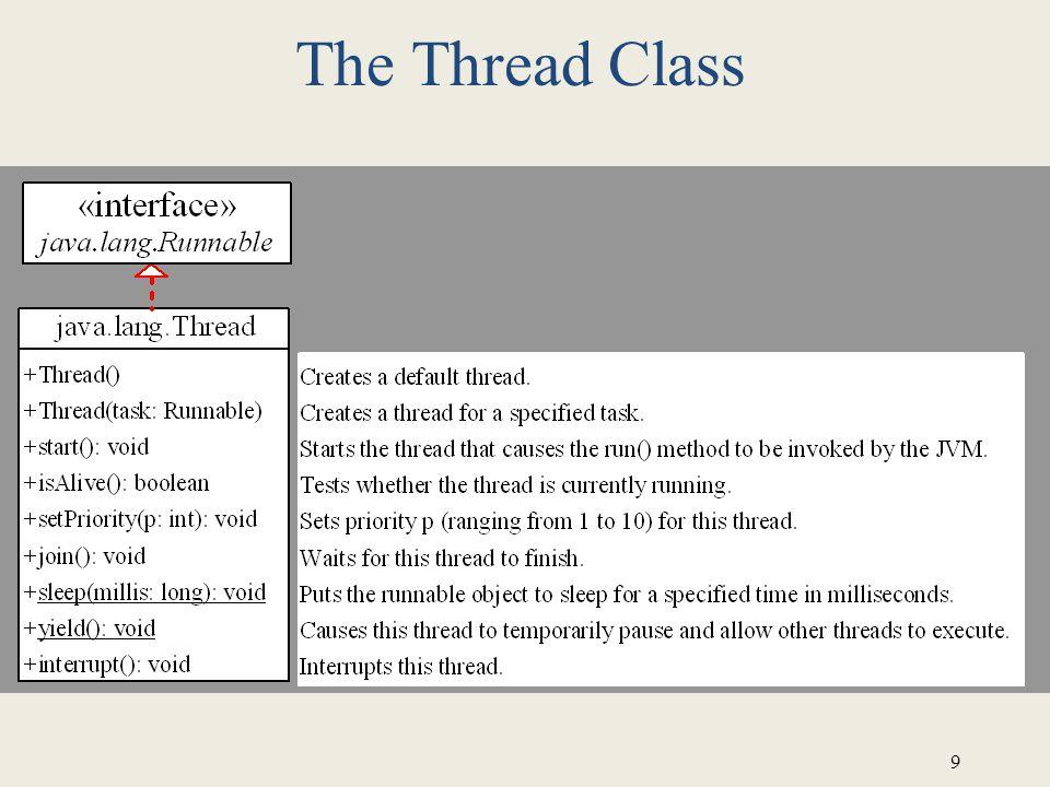 The Thread Class
