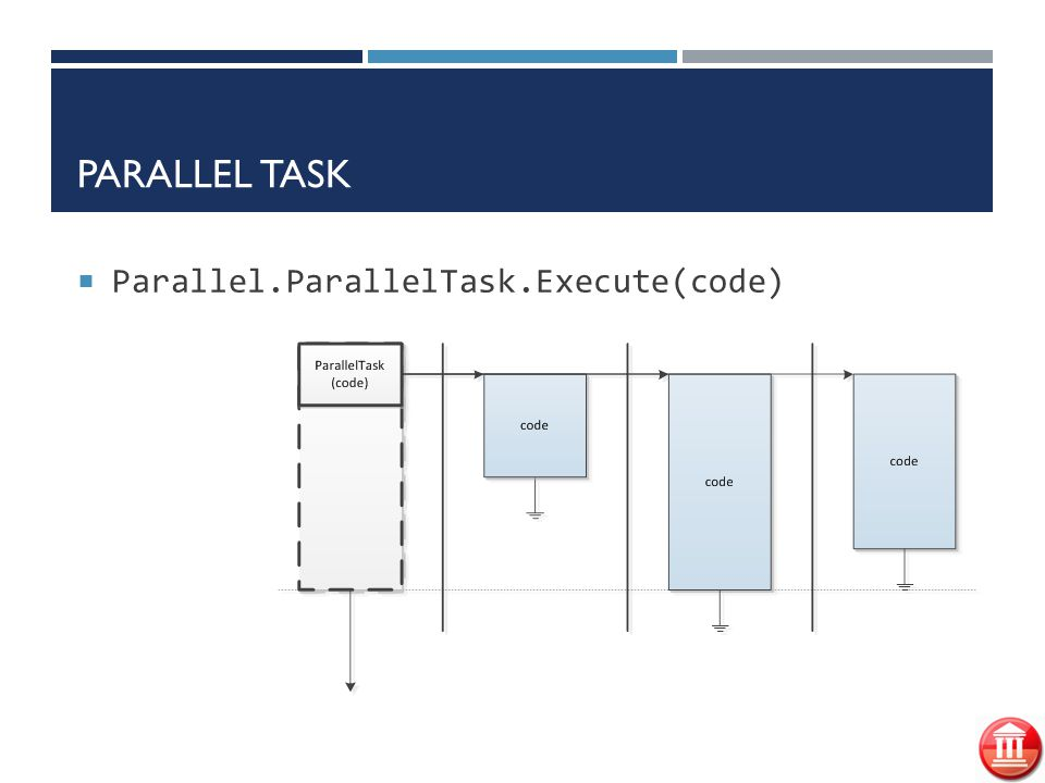 Parallel task Parallel.ParallelTask.Execute(code)
