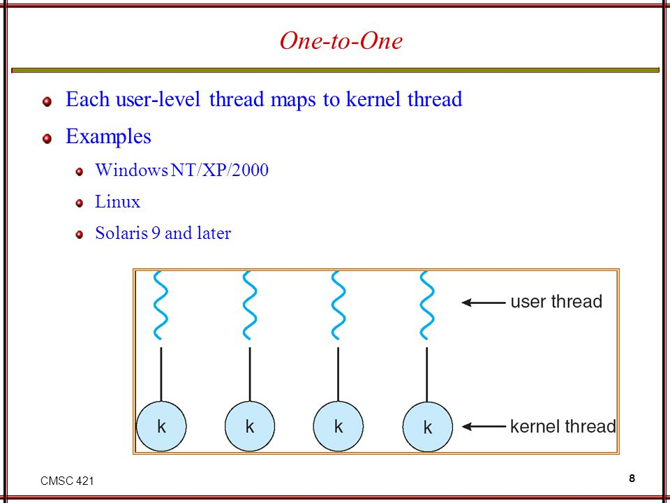 One-to-One Each user-level thread maps to kernel thread Examples