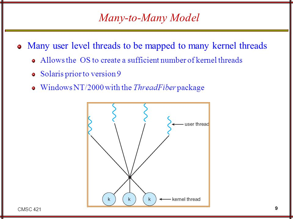 Many-to-Many Model Many user level threads to be mapped to many kernel threads. Allows the OS to create a sufficient number of kernel threads.