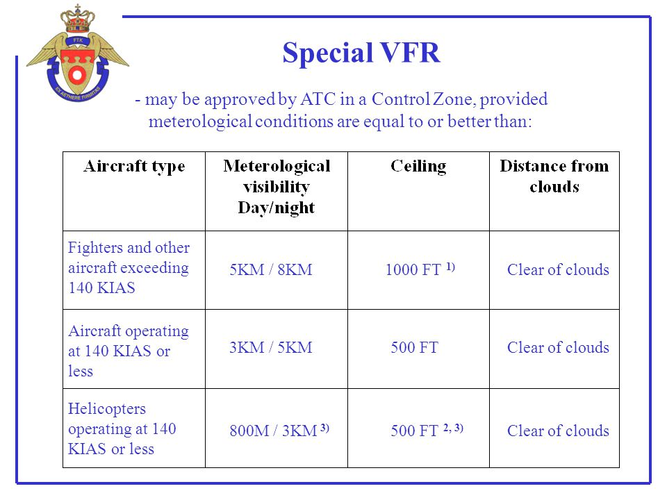 Special VFR - may be approved by ATC in a Control Zone, provided meterological conditions are equal to or better than: