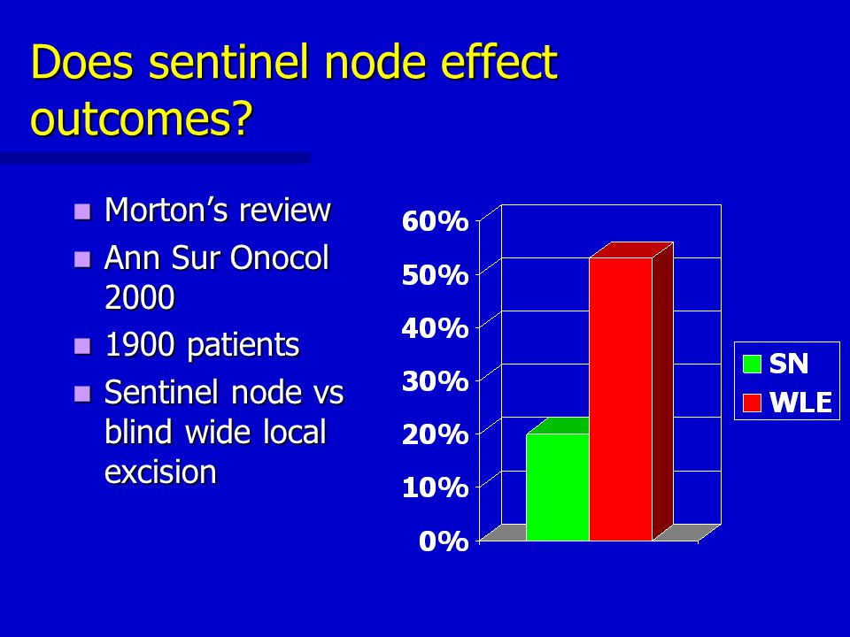 Does sentinel node effect outcomes