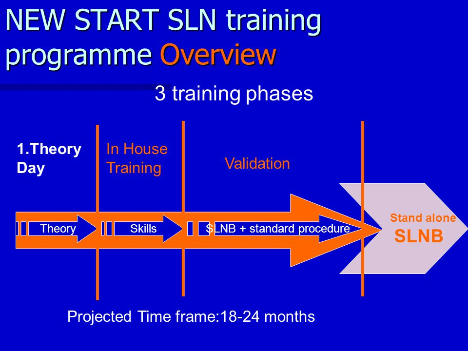 NEW START SLN training programme Overview