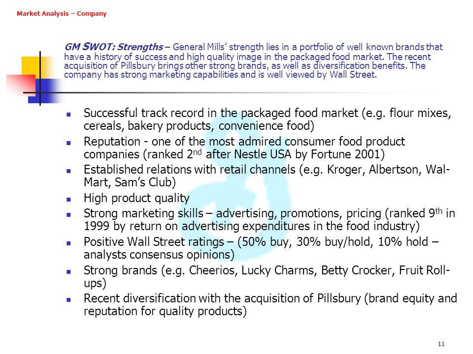 Market Analysis – Company