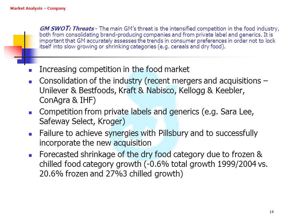 Increasing competition in the food market