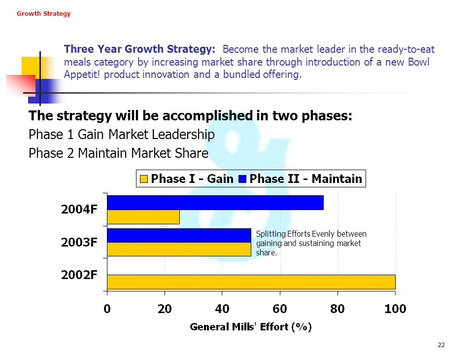 The strategy will be accomplished in two phases: