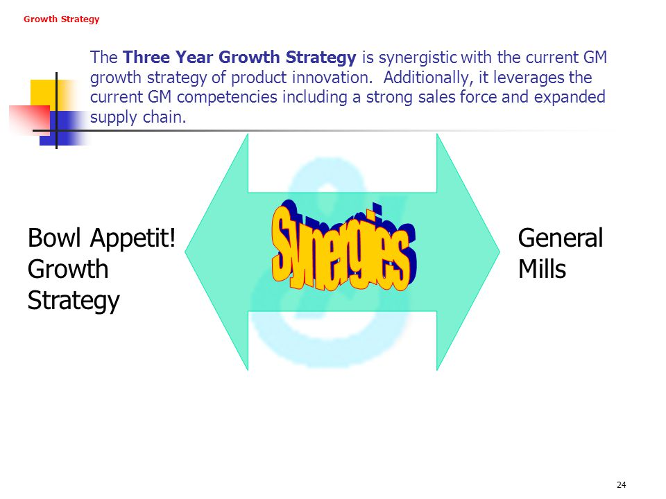 Synergies Bowl Appetit! General Growth Mills Strategy