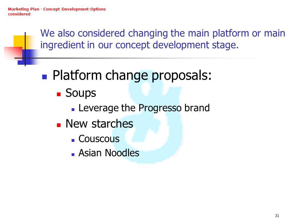 Platform change proposals: