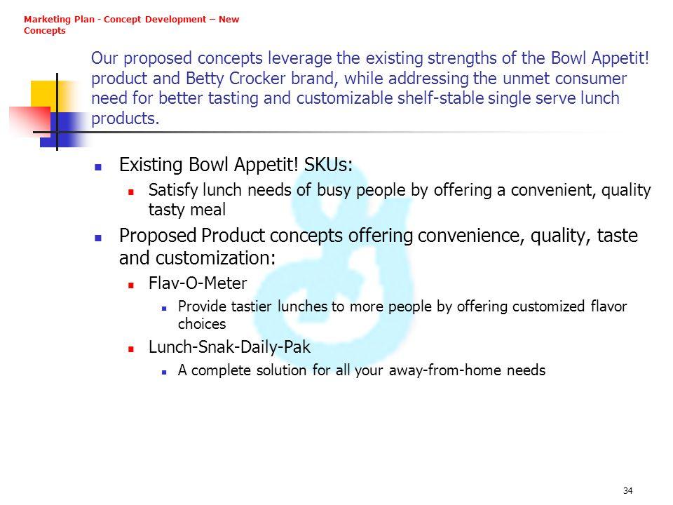 Existing Bowl Appetit! SKUs:
