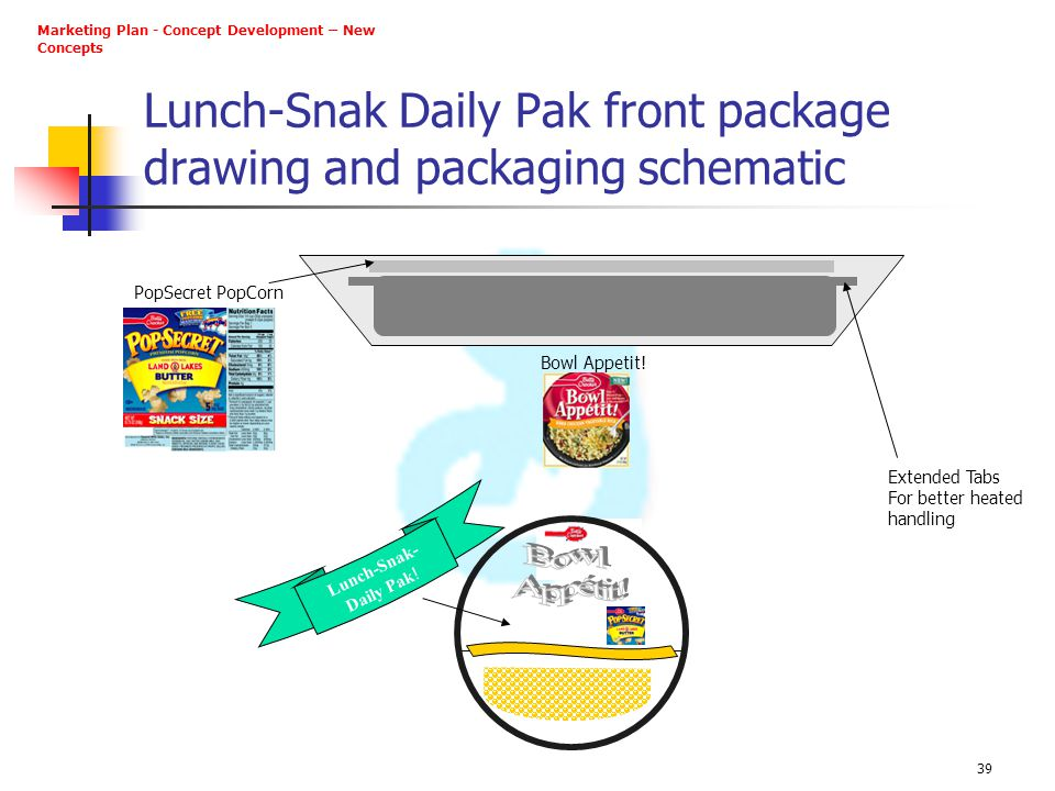 Lunch-Snak Daily Pak front package drawing and packaging schematic